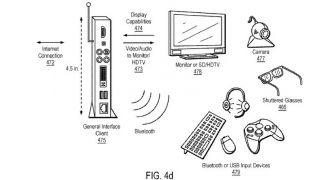 Diagrama que ilustra el funcionamiento del servicio de transmisión incluido en la patente de Sony (Crédito de imagen: Sony / Oficina de Marcas y Patentes de los Estados Unidos)