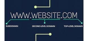 Sitios de internet