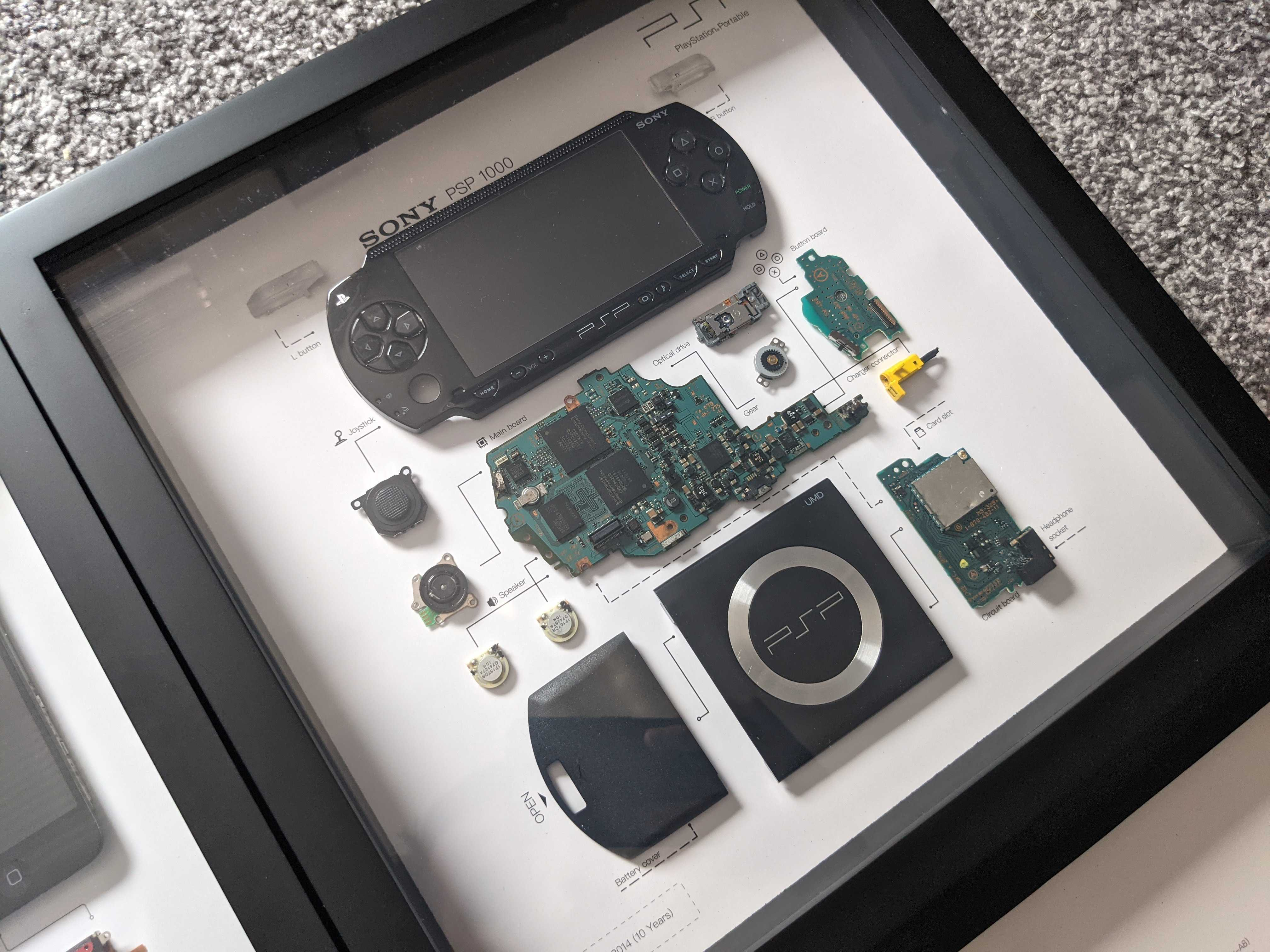 Sony PSP Grid Studio keretben